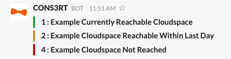 Cloudspaces